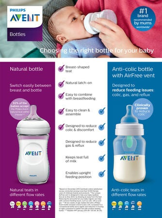 Philips Avent Anti-Kolik Babyflasche 260ml, Rosa